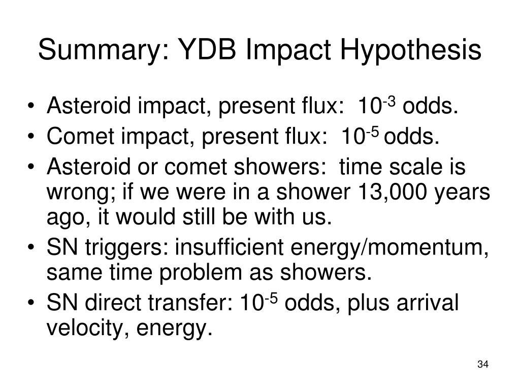 Summary: YDB Impact Hypothesis
