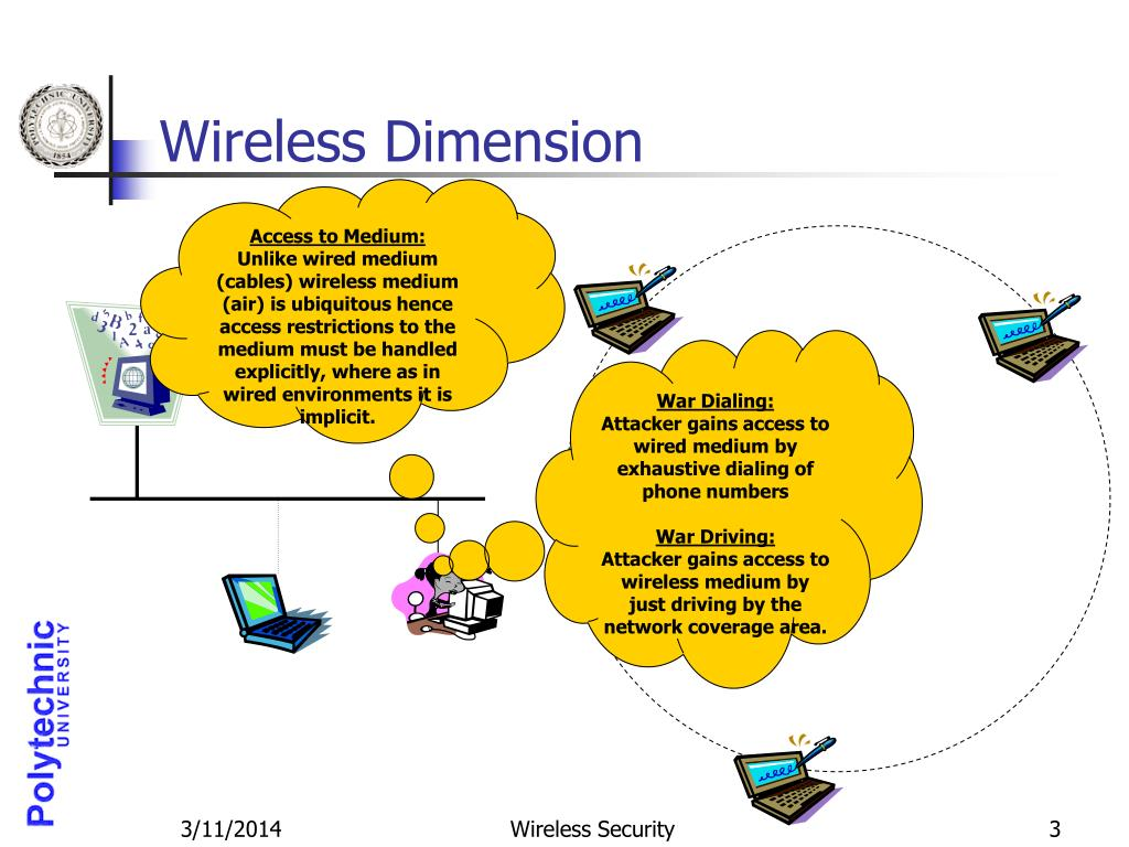 Wireless Dimension