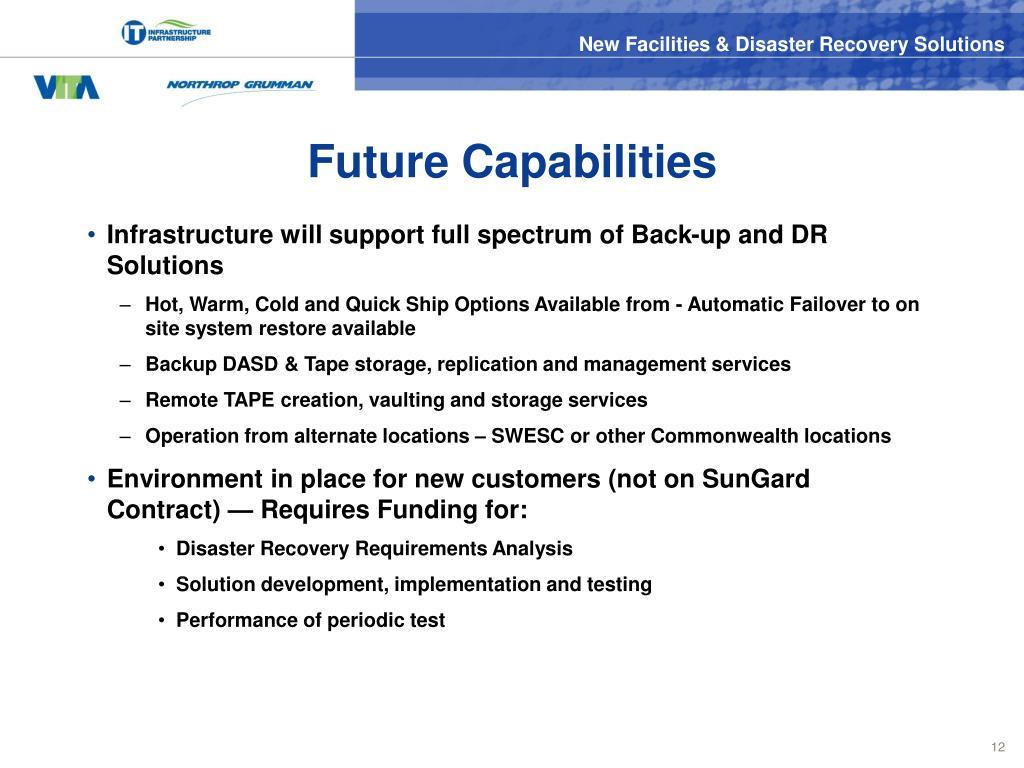 Future Capabilities
