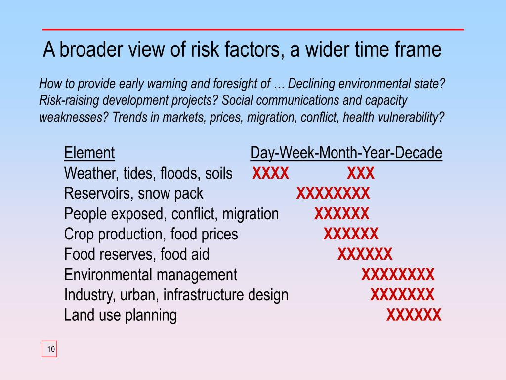 A broader view of risk factors, a wider time frame