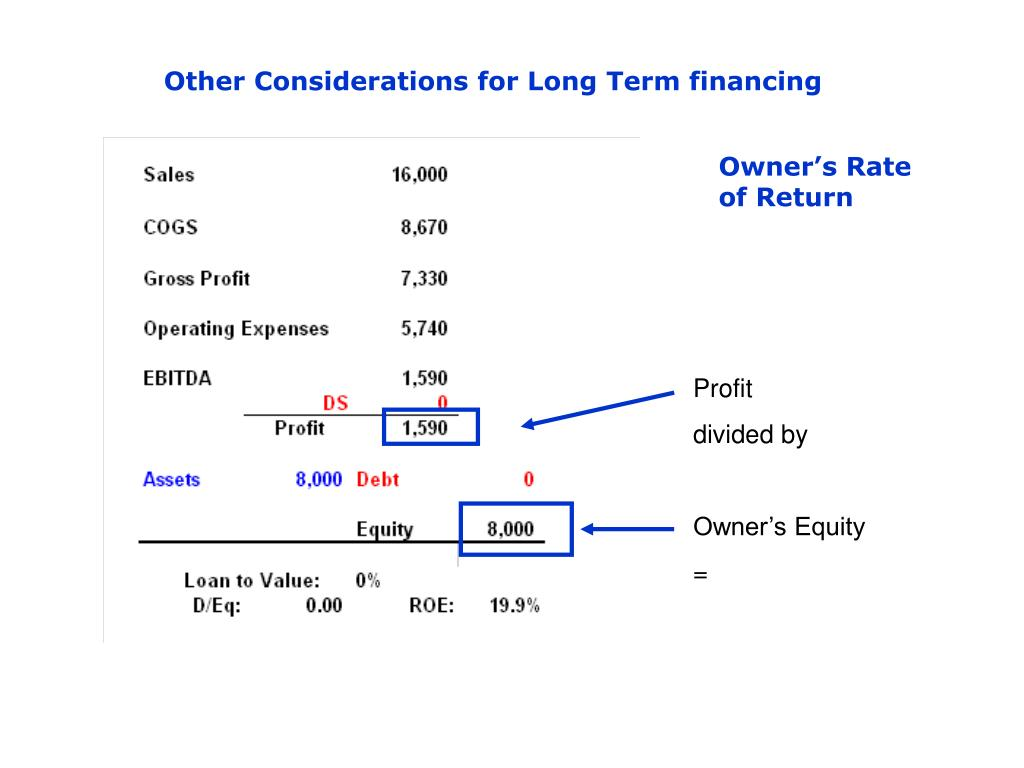Other Considerations for Long Term financing