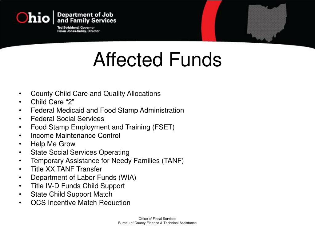 Affected Funds