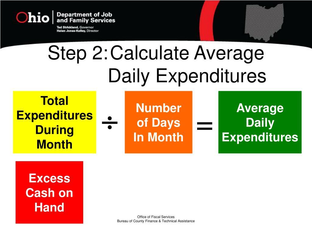 Step 2:Calculate Average