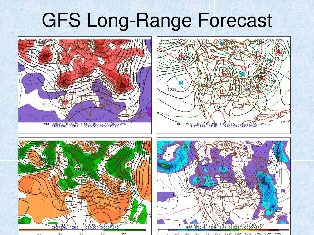 GFS Long-Range Forecast