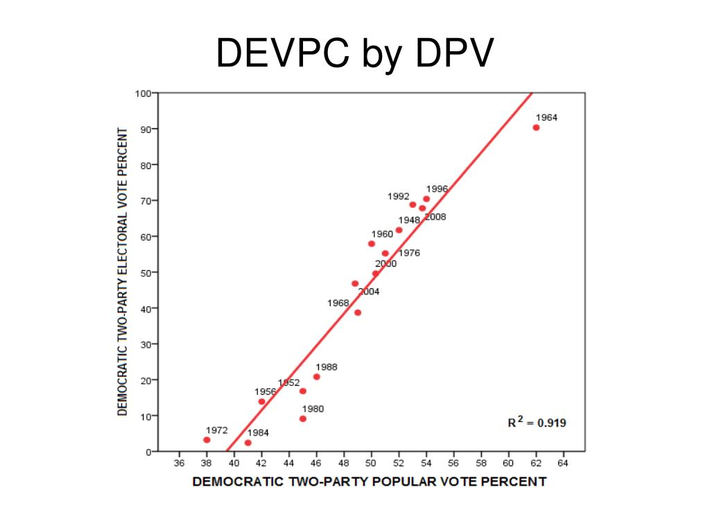 DEVPC by DPV
