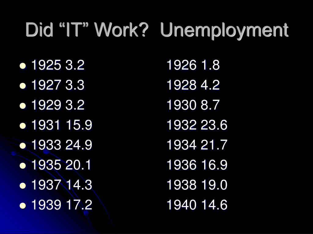 "Did ""IT"" Work?  Unemployment"