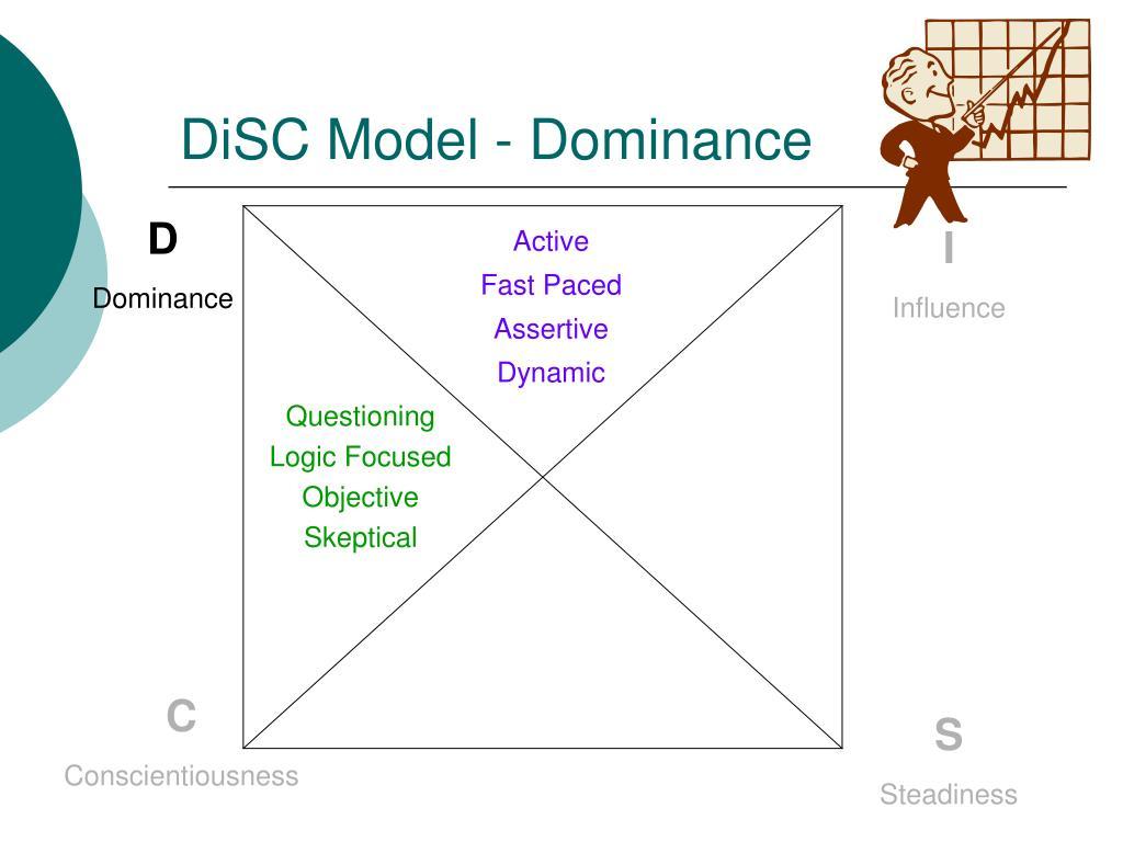 DiSC Model - Dominance