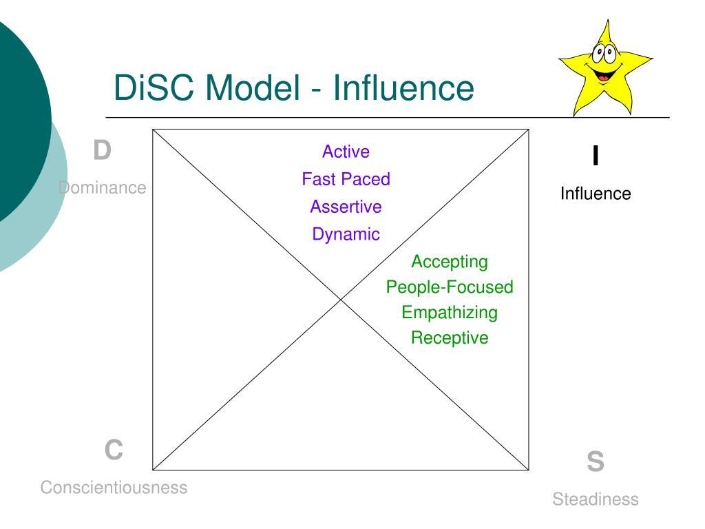 DiSC Model - Influence