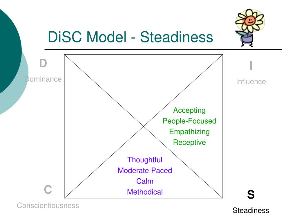 DiSC Model - Steadiness