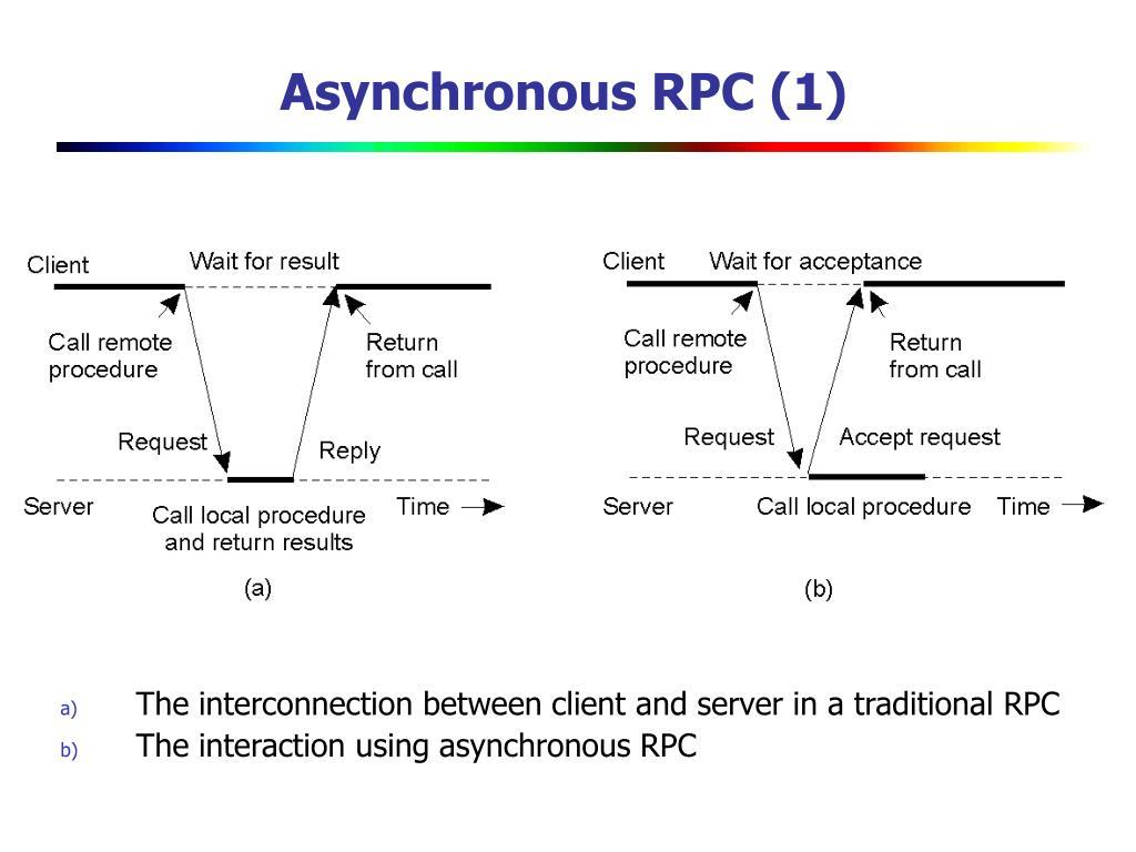 Asynchronous RPC (1)