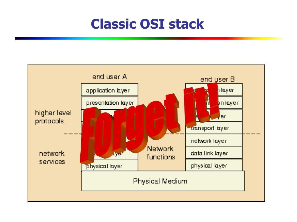 Classic OSI stack