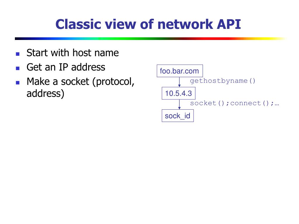 Start with host name