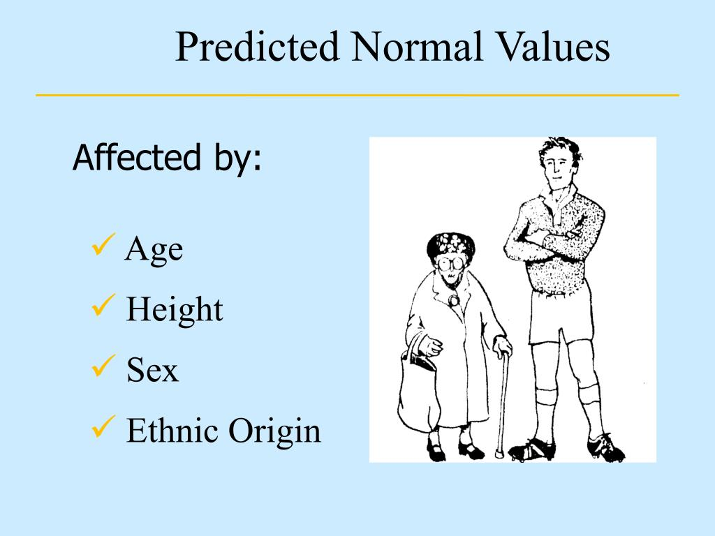 Predicted Normal Values