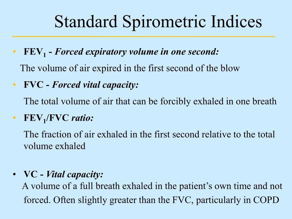 Standard Spirometric Indices