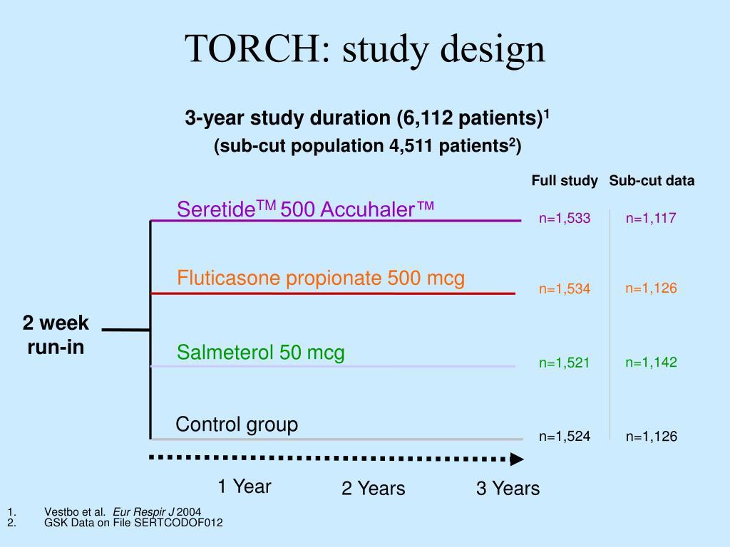 TORCH: study design