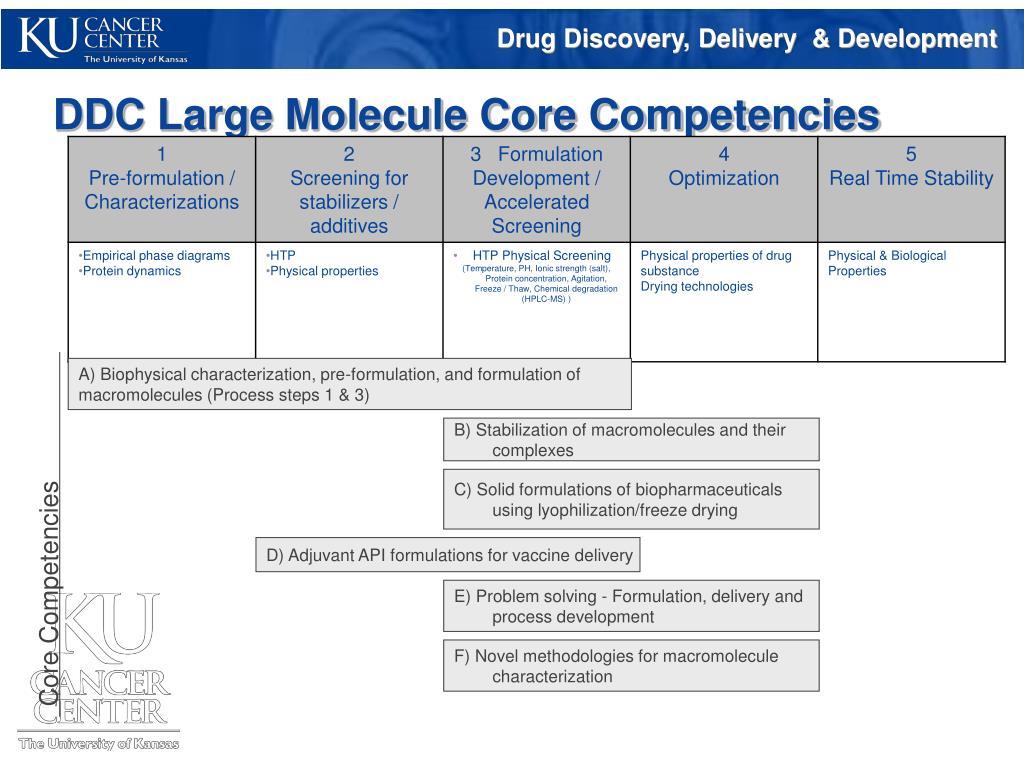 DDC Large Molecule Core Competencies