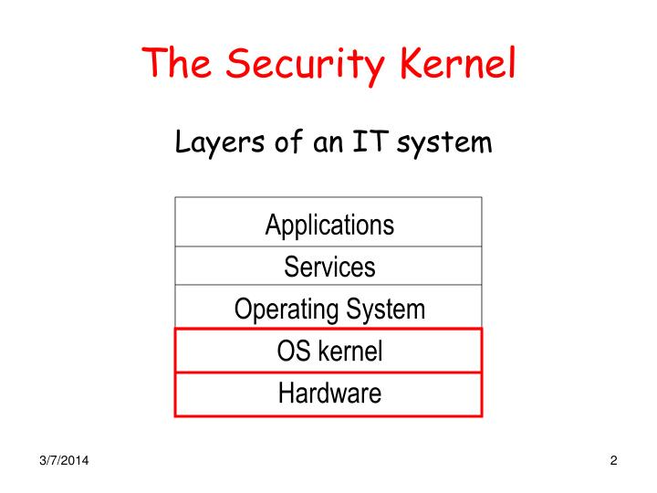 The security kernel
