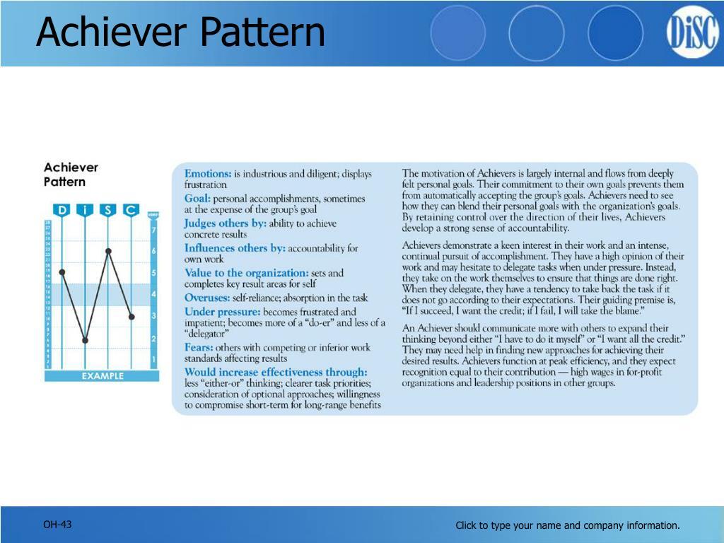 Achiever Pattern