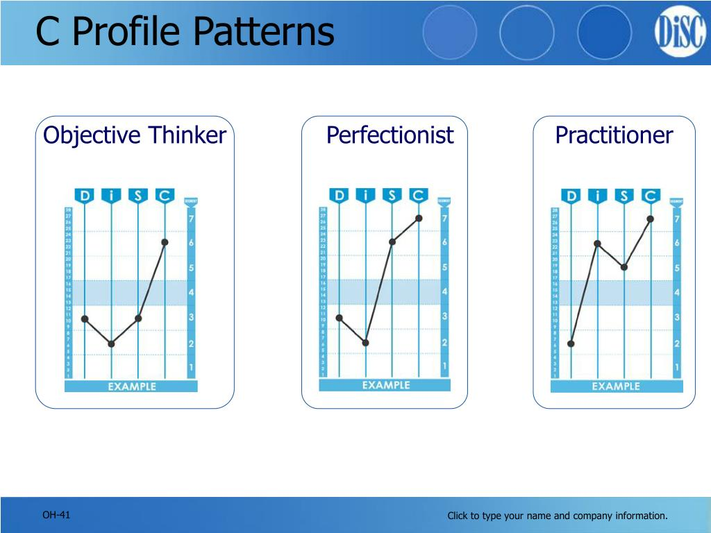 Objective Thinker