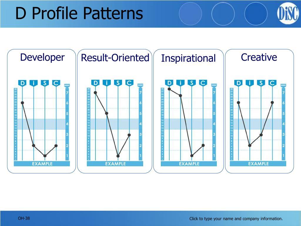 D Profile Patterns