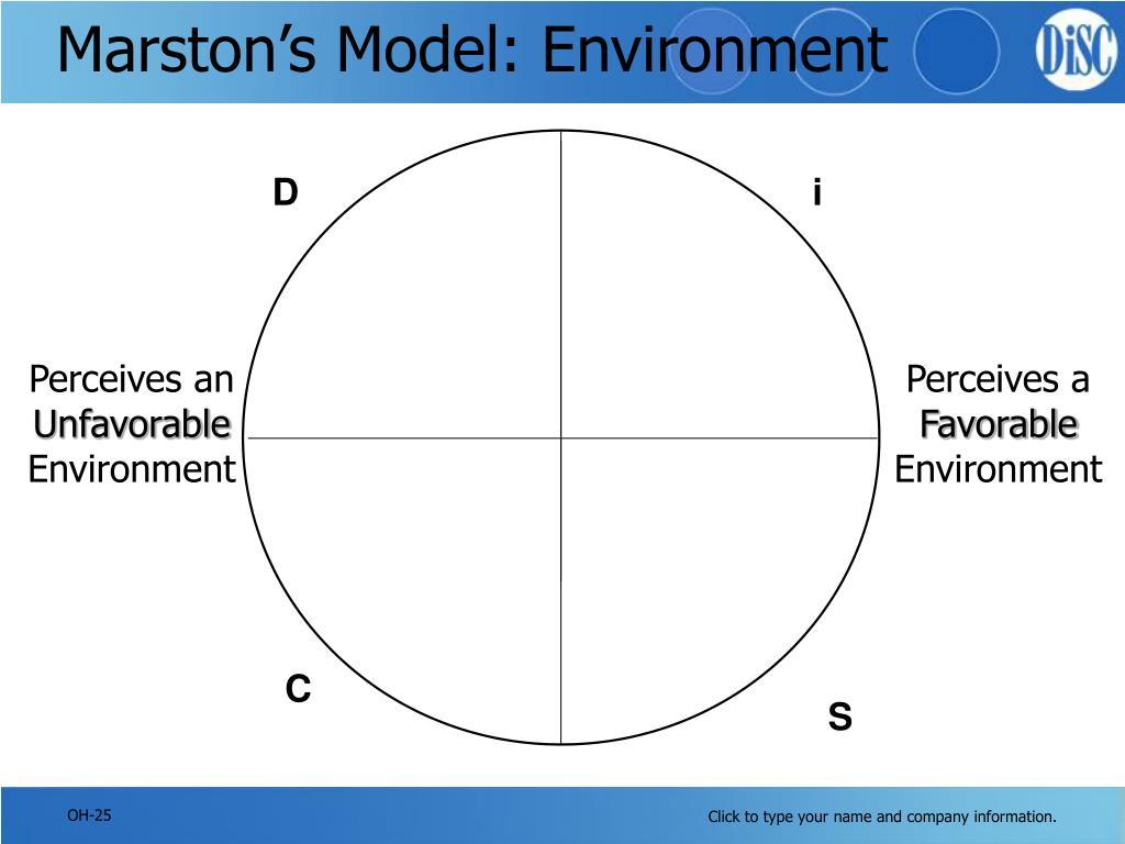 Marston's Model: Environment