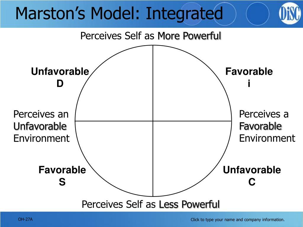 Marston's Model: Integrated