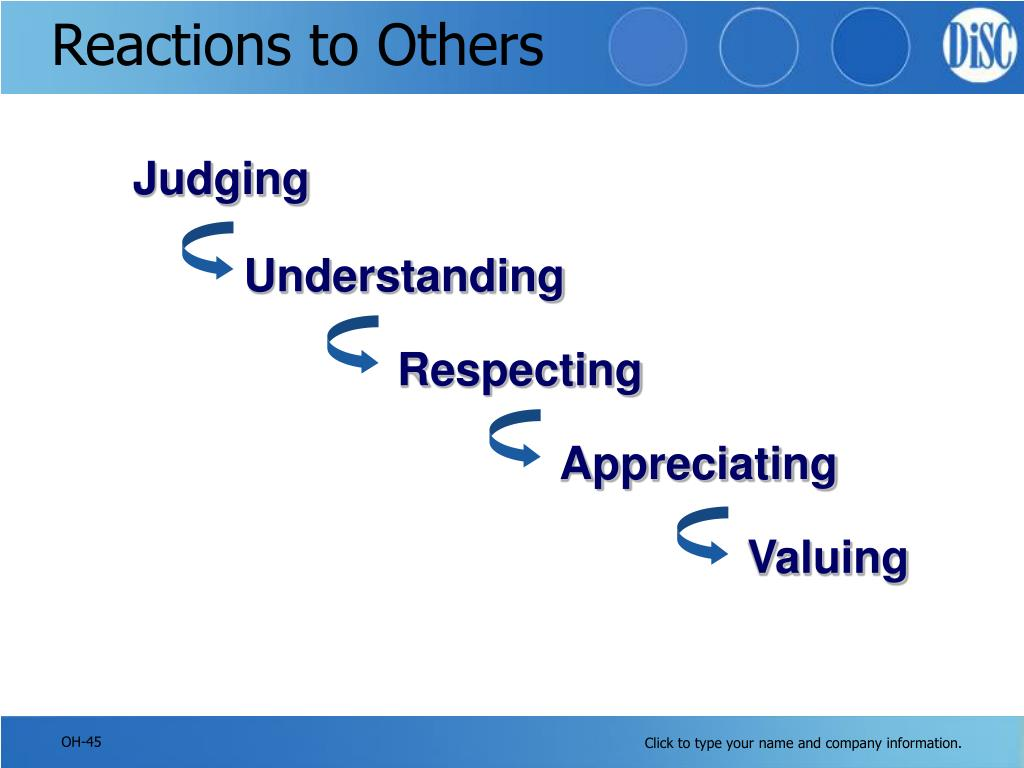 Reactions to Others