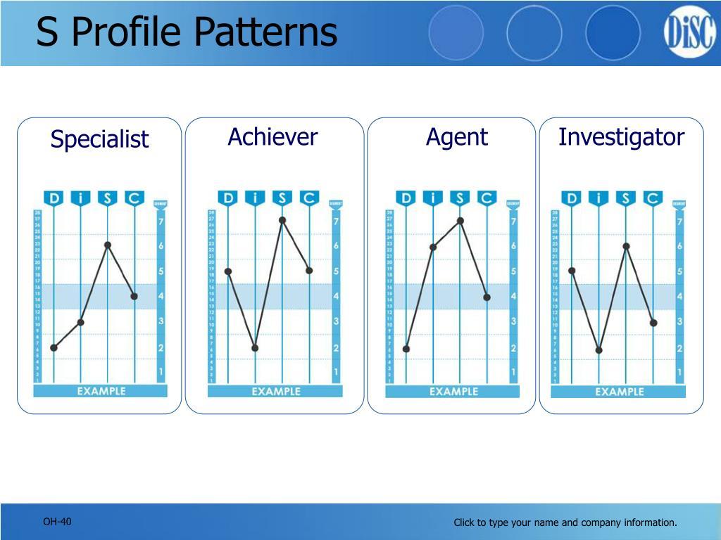S Profile Patterns