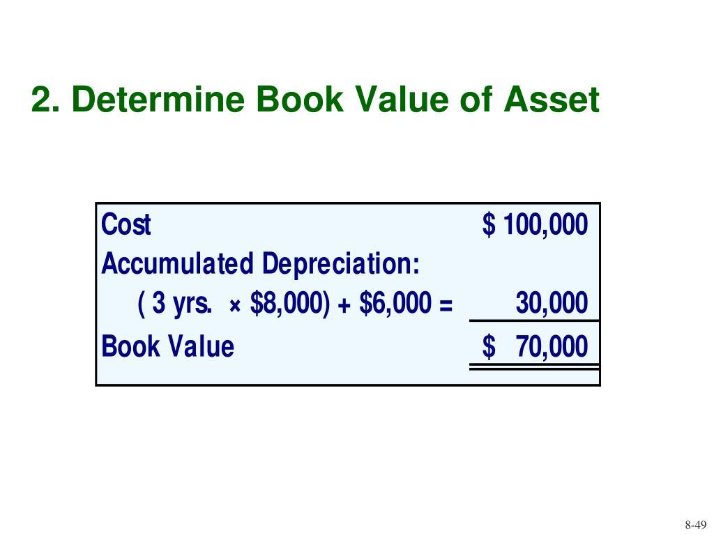 2. Determine Book Value of Asset