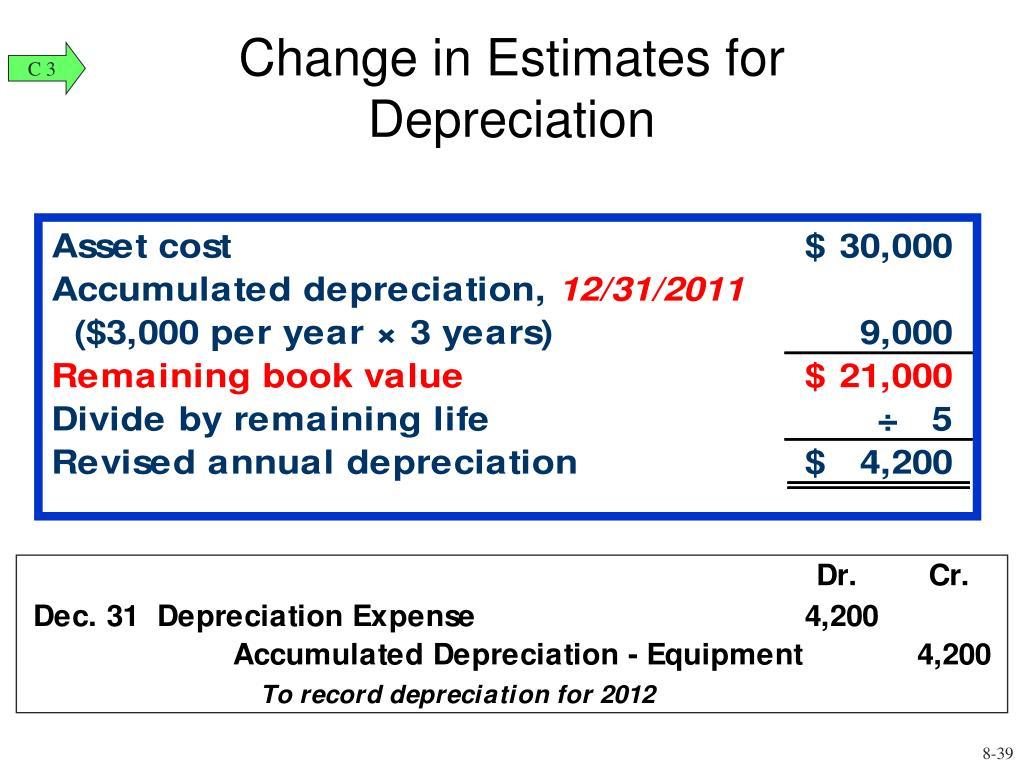 Change in Estimates for Depreciation