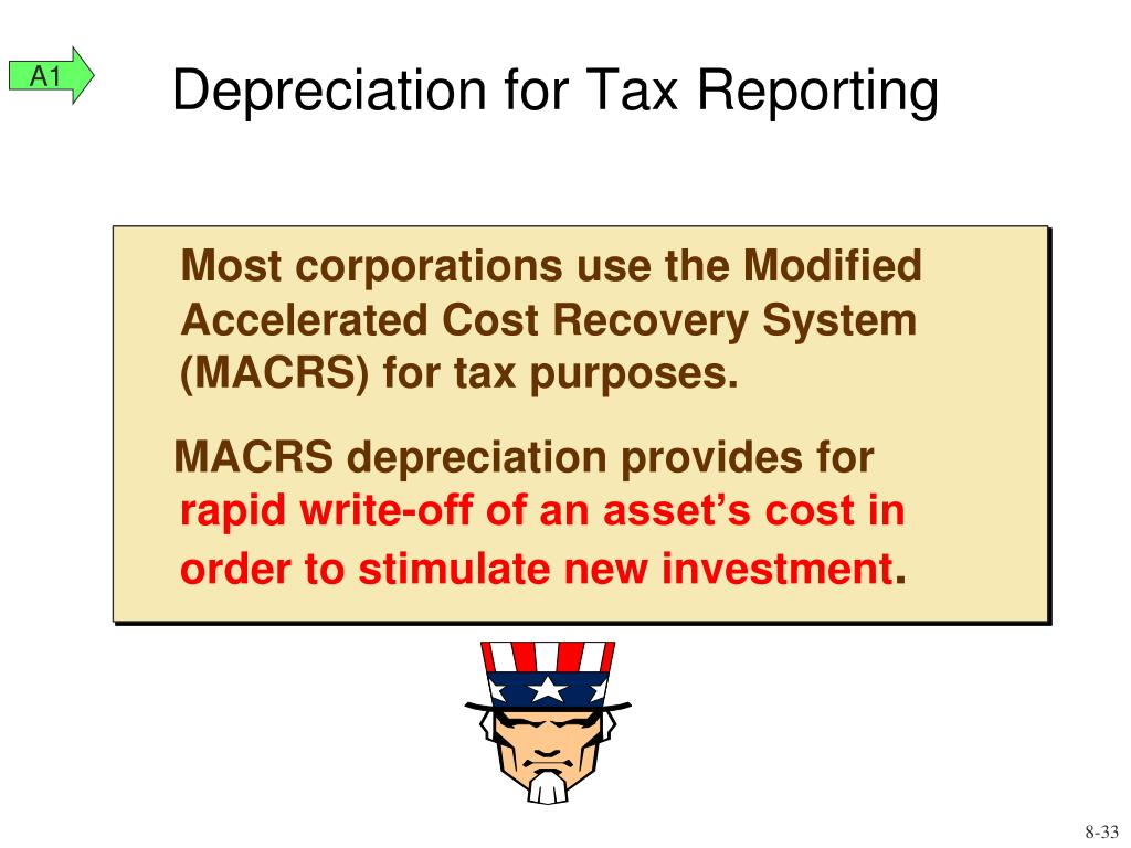 Depreciation for Tax Reporting