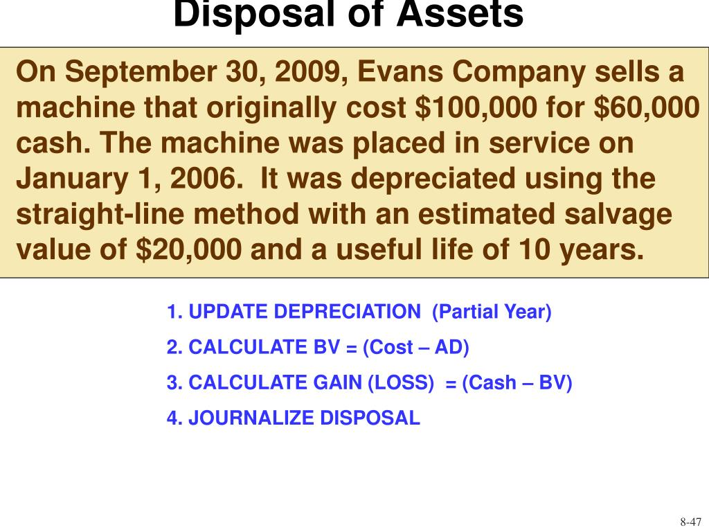 Disposal of Assets