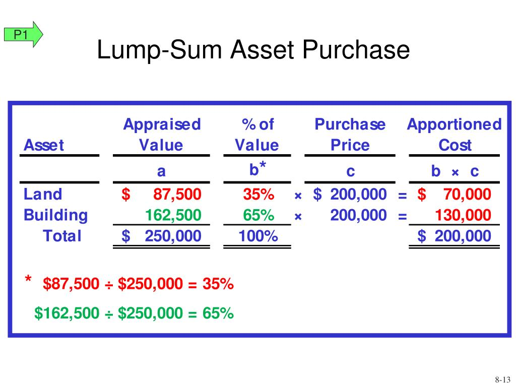 Lump-Sum Asset Purchase