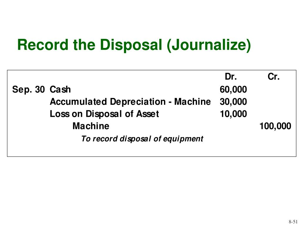 Record the Disposal (Journalize)