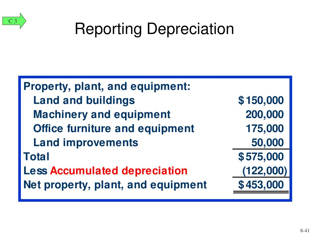 Reporting Depreciation