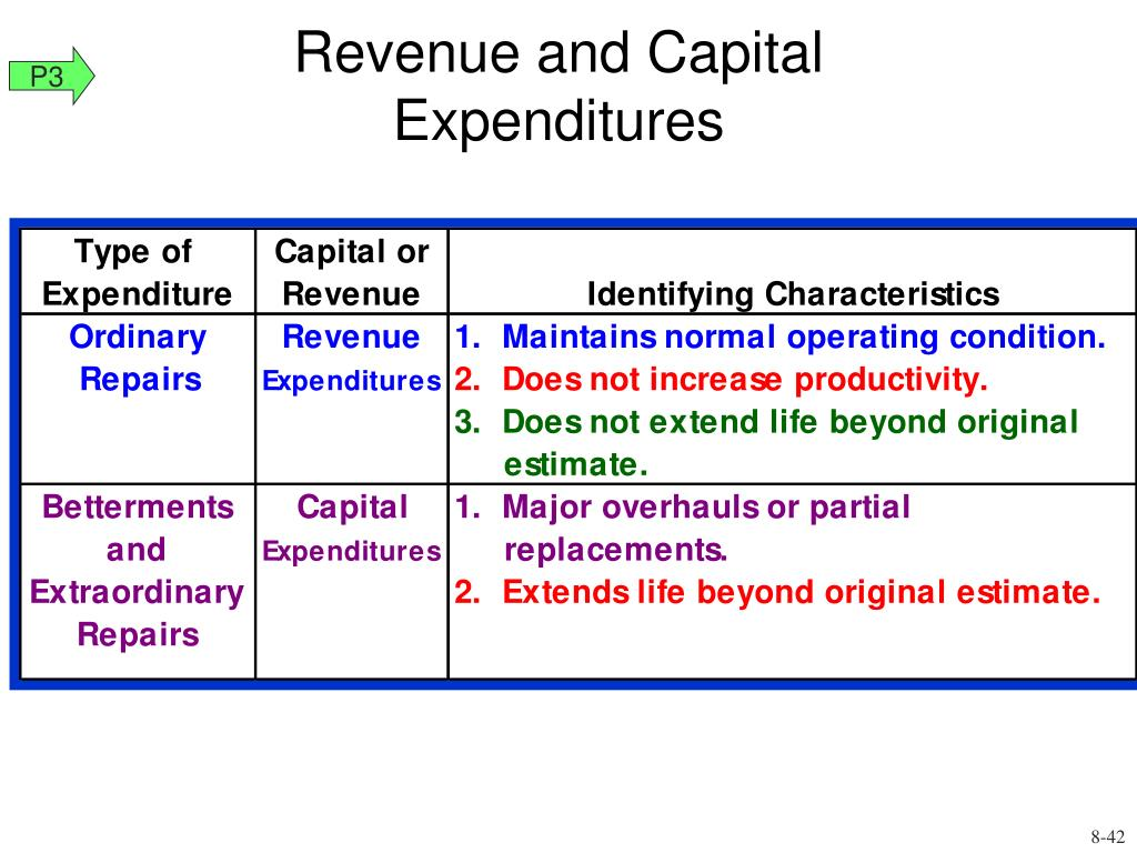 Revenue and Capital Expenditures