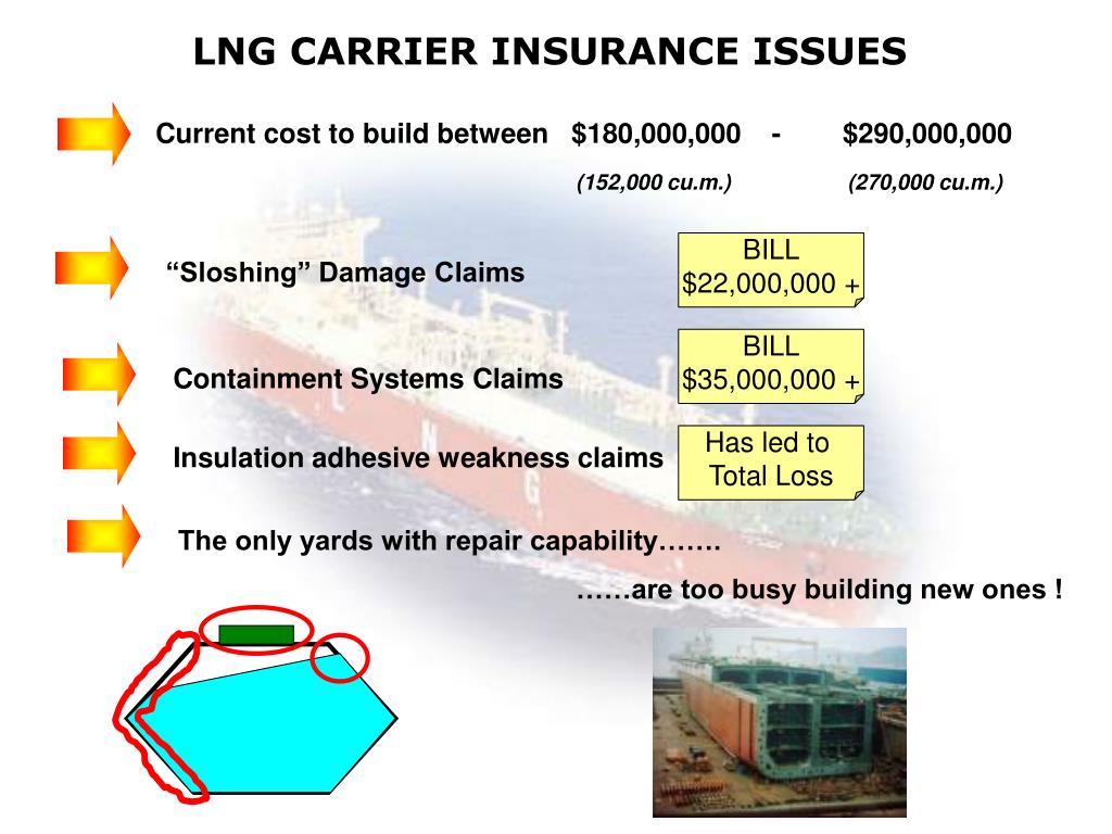 LNG CARRIER INSURANCE ISSUES