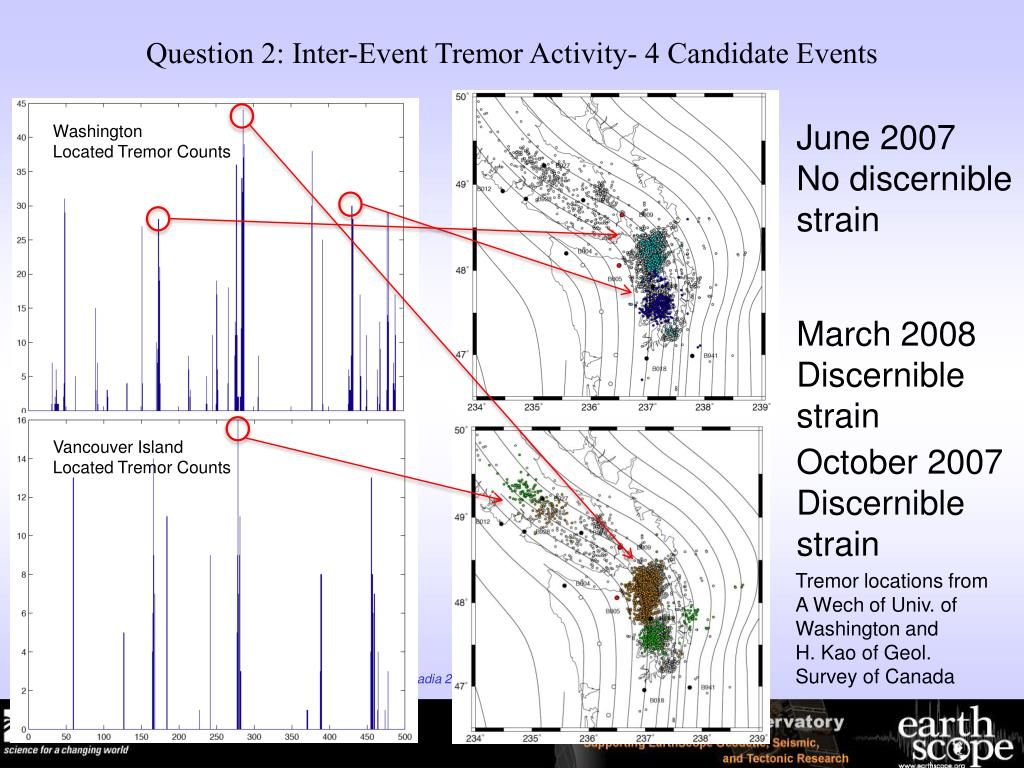 Question 2: Inter-Event Tremor Activity- 4 Candidate Events