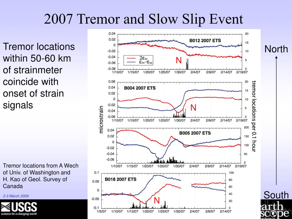2007 Tremor and Slow Slip Event
