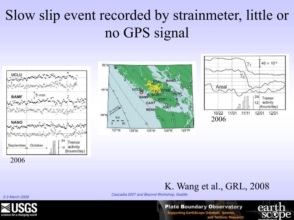 Slow slip event recorded by strainmeter, little or no GPS signal