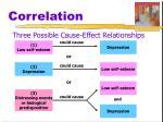 correlation5