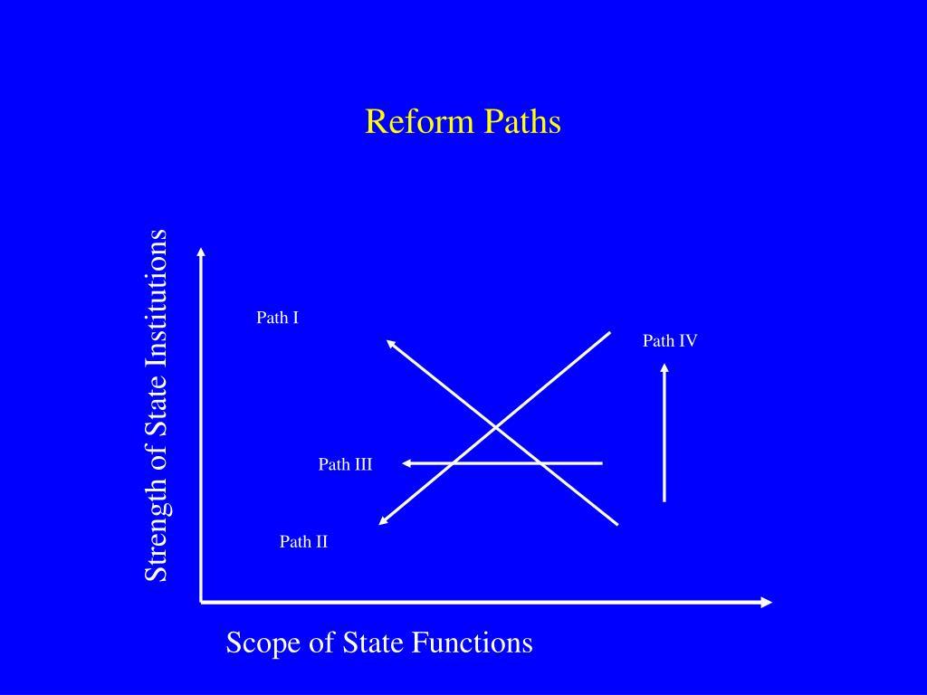 Reform Paths