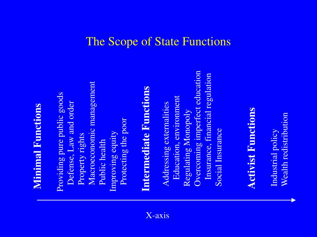 The Scope of State Functions