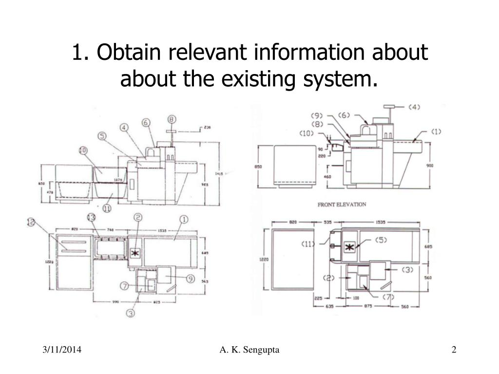 1. Obtain relevant information about about the existing system.