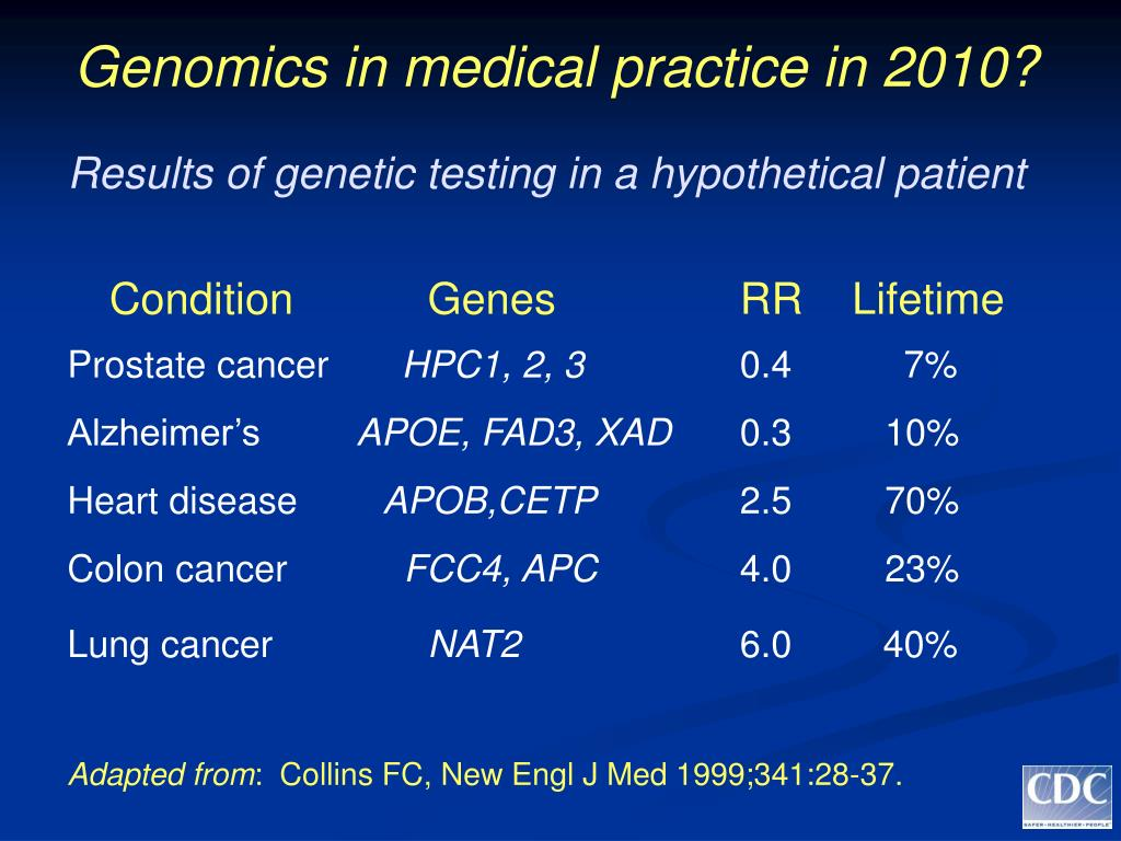Genomics in medical practice in 2010?