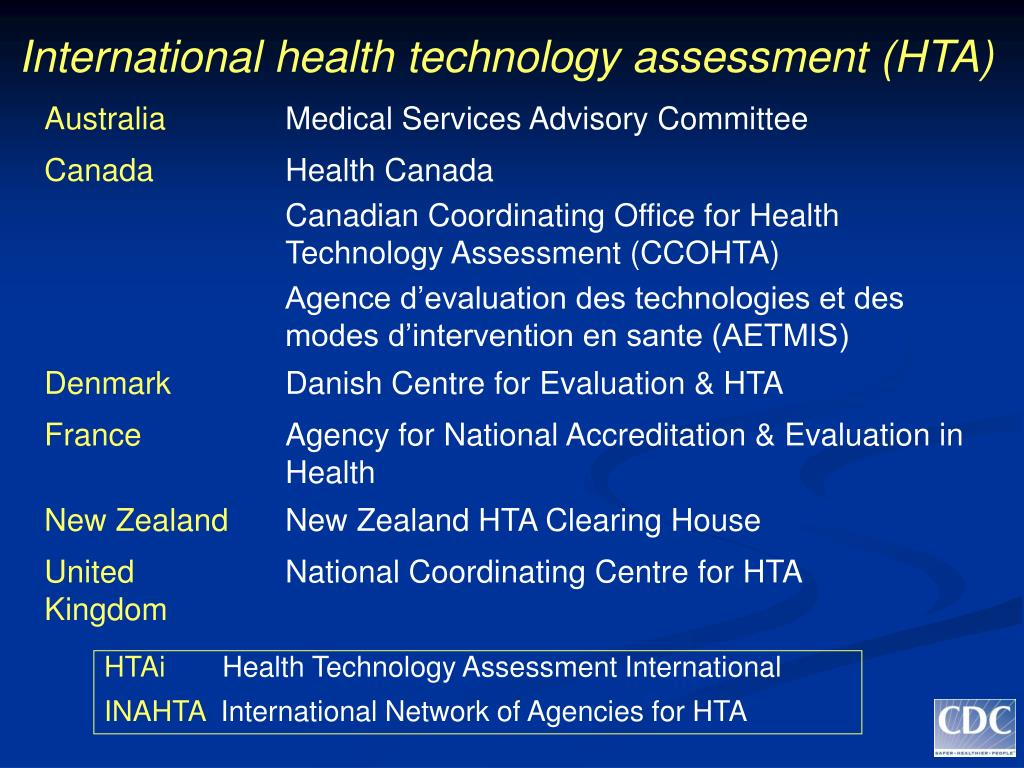 International health technology assessment (HTA)