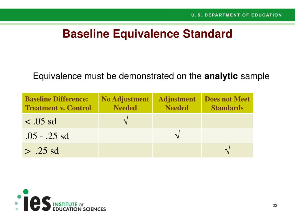 Baseline Equivalence Standard