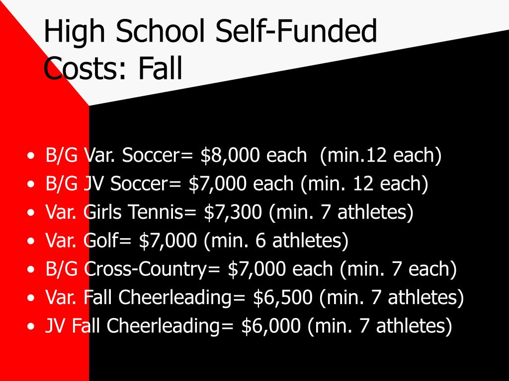High School Self-Funded Costs: Fall