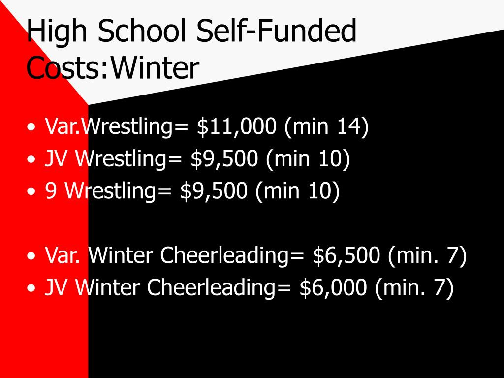 High School Self-Funded Costs:Winter