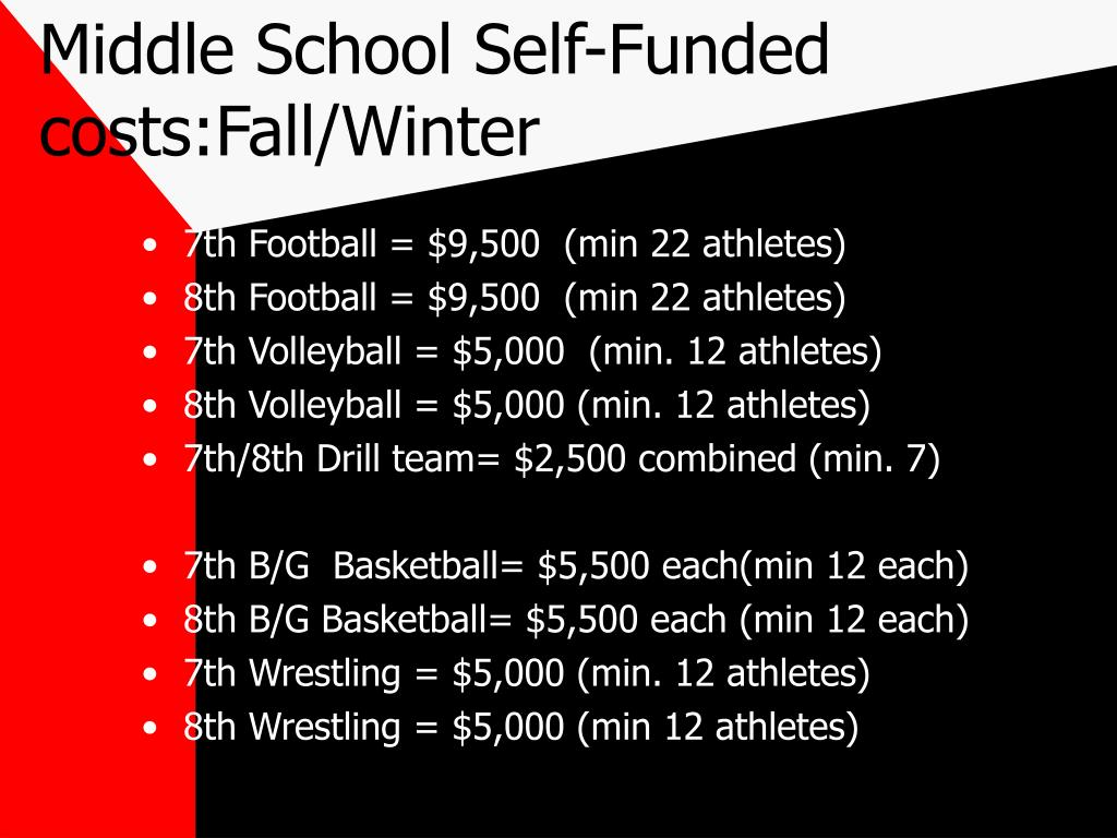 Middle School Self-Funded costs:Fall/Winter